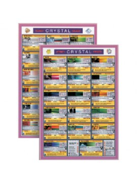 Crystal and Gemstone Mini Chart
