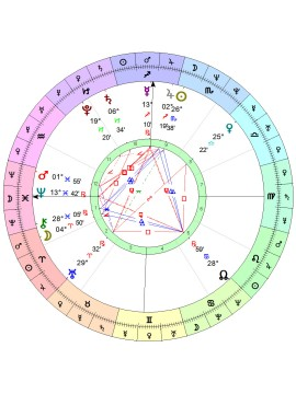 Astrology Birth Report